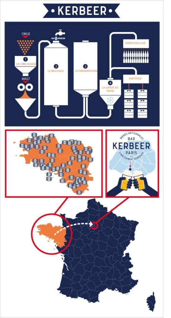 infographie Ker Beer bar à bières bretonnes à Paris