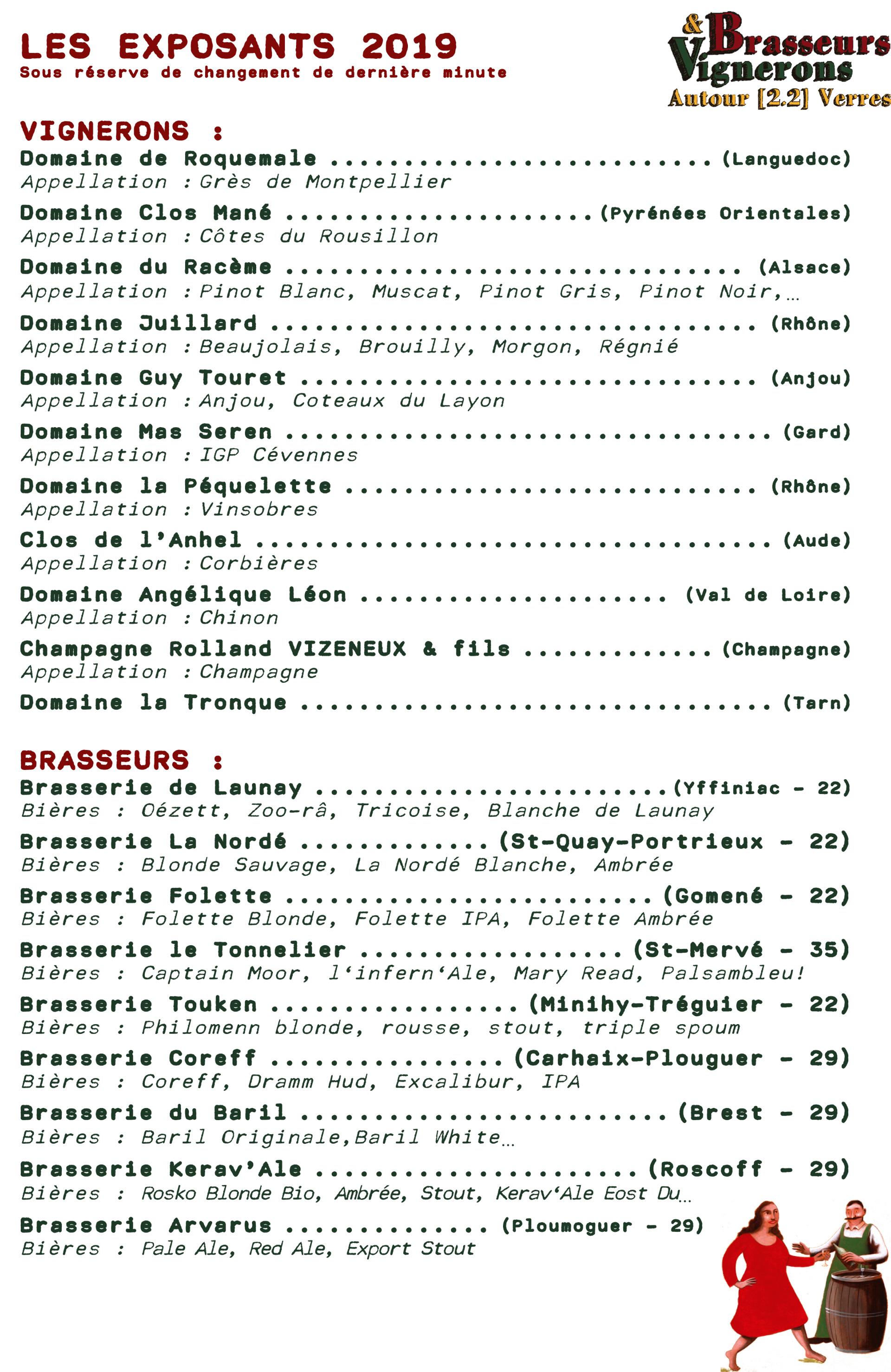Liste Exposants Autour22verres 2019