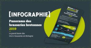 Publi Infographie Facebook 1200x630 2
