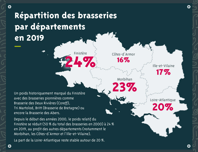 Infographie Bieres Bretonnes Vf Pour Article 04